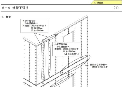 合板と壁枠の釘長さとピッチ