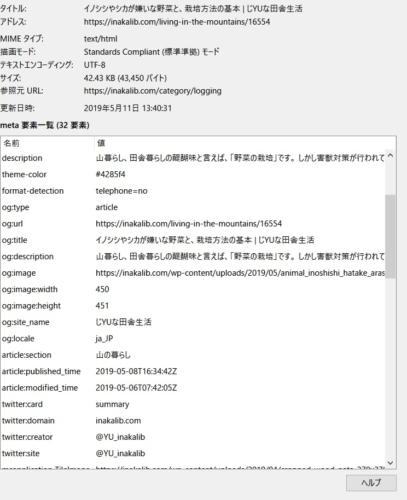 ページの情報例